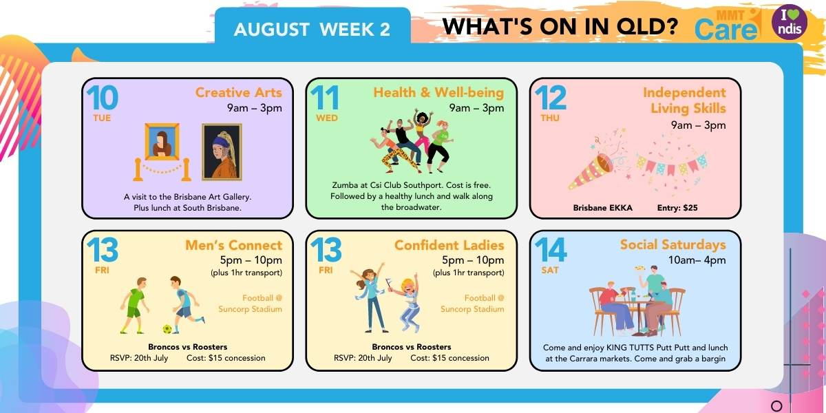 A graph breakdown of August events at MMT Care.